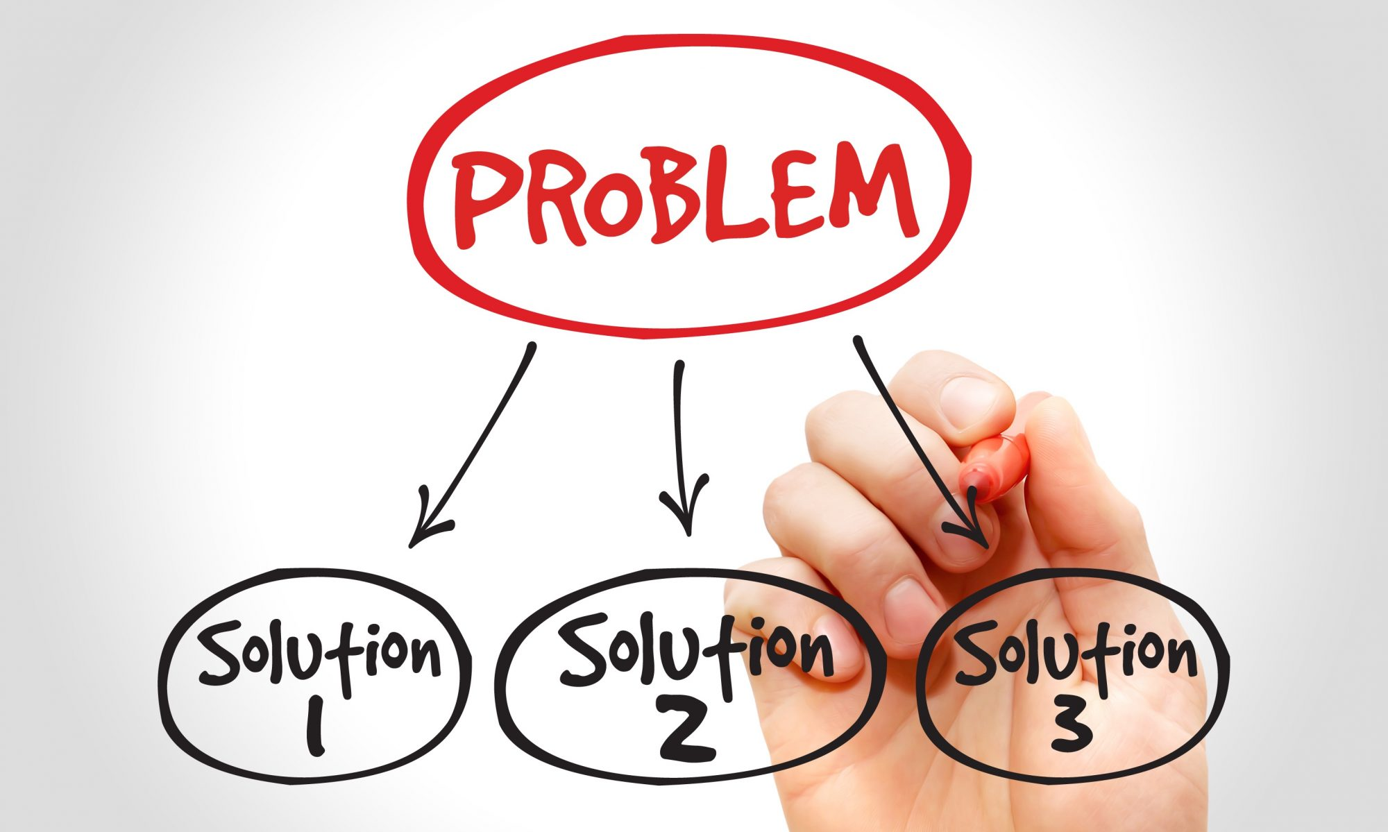 Business Problem Solver